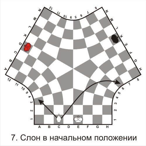 Положение слона в шахматах на троих
