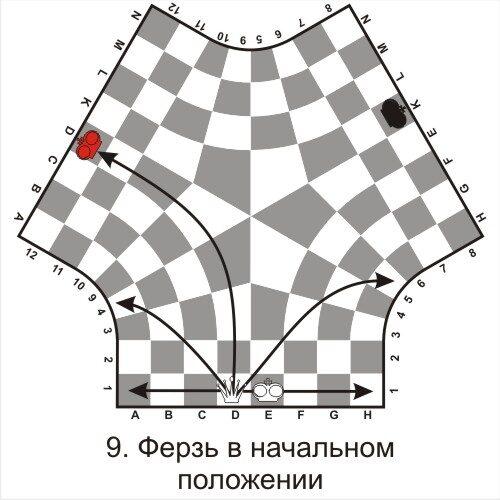 Ферзь в тройных шахматах — правила ходов