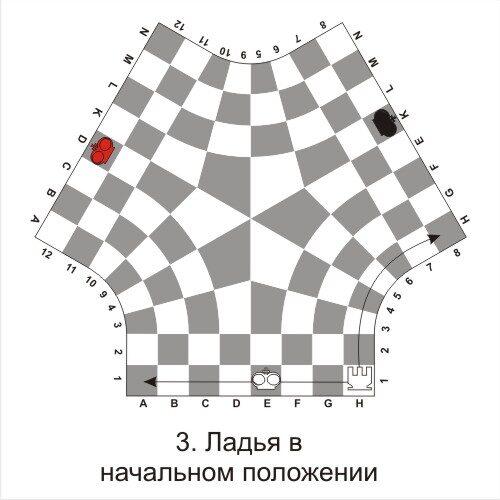 Правила как ходит ладья в шахматах для троих игроков
