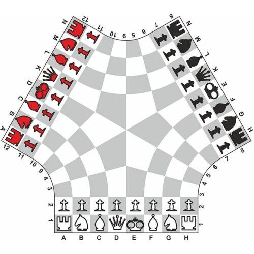 Шахматы на троих - расстановка фигур на доске в начале игры