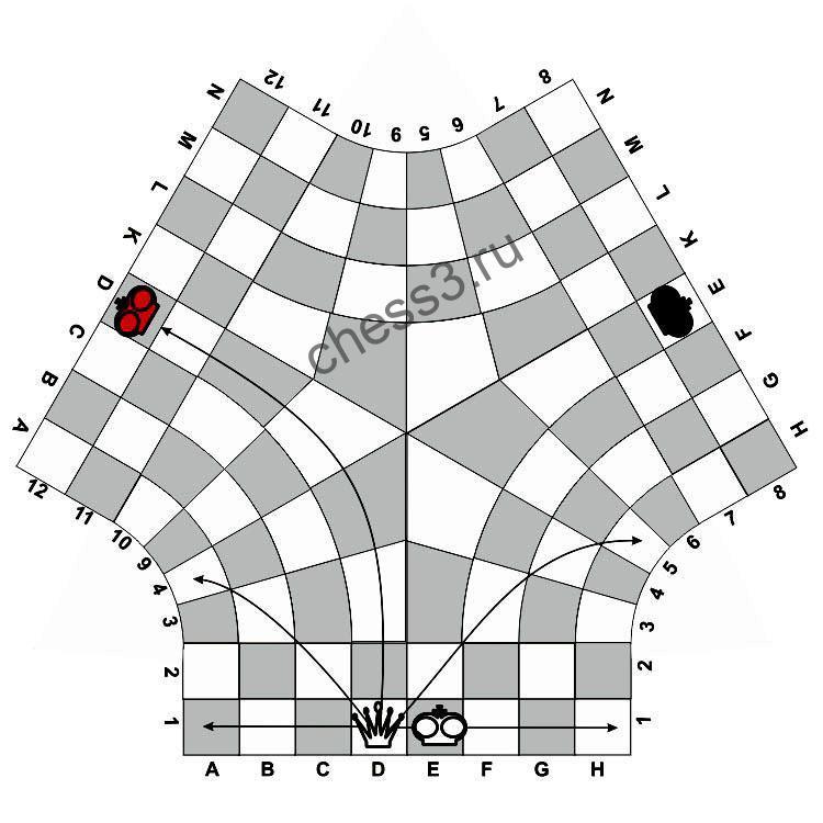 Правила по которым ходит ферзь в шахматах на троих