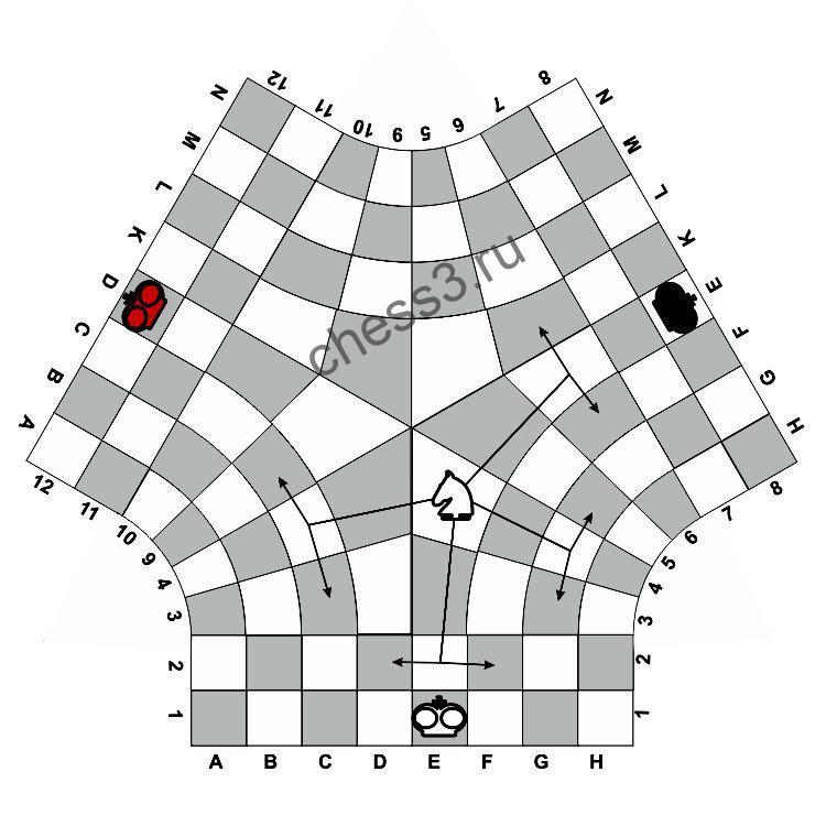 Правила ходов коня в центре поля в шахматах для троих