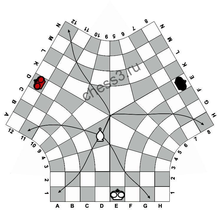 Правила ходов слона в центре поля в шахматах для троих
